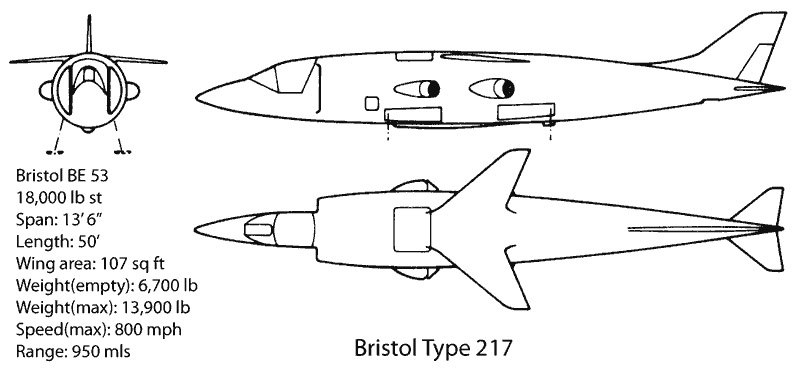 unicraft models 1 72 bristol p 217